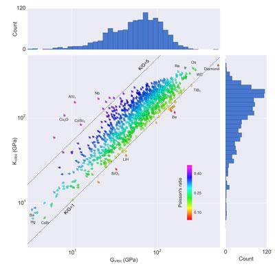 data_figure_11_22x250